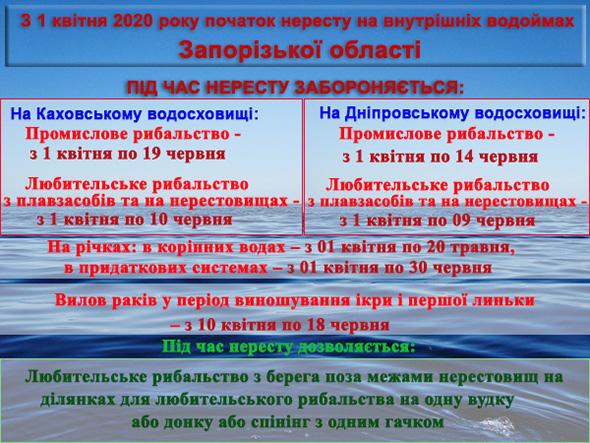 З 1 квітня на внутрішніх водоймах Запорізької області стартує весняно-літня (нерестова) заборона